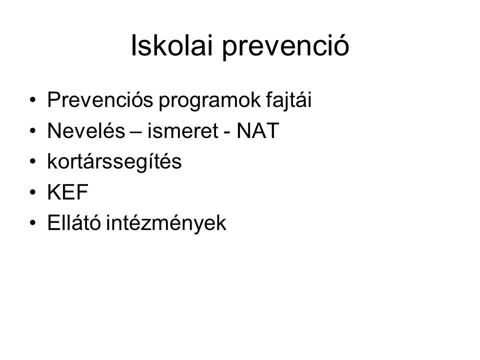 Iskolai prevenció Prevenciós programok fajtái Nevelés – ismeret - NAT