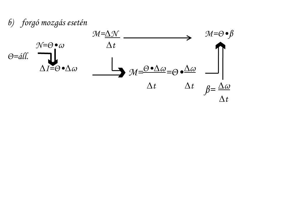 forgó mozgás esetén M=∆N M=Θ•β. N=Θ•ω ∆t. Θ=áll. ∆I=Θ•∆ω M=Θ•∆ω=Θ•∆ω. ∆t ∆t β= ∆ω.
