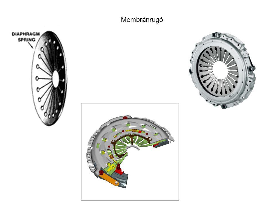 Membránrugó