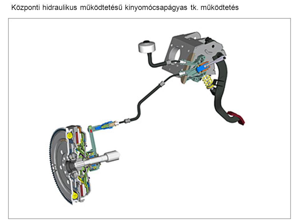Központi hidraulikus működtetésű kinyomócsapágyas tk. működtetés