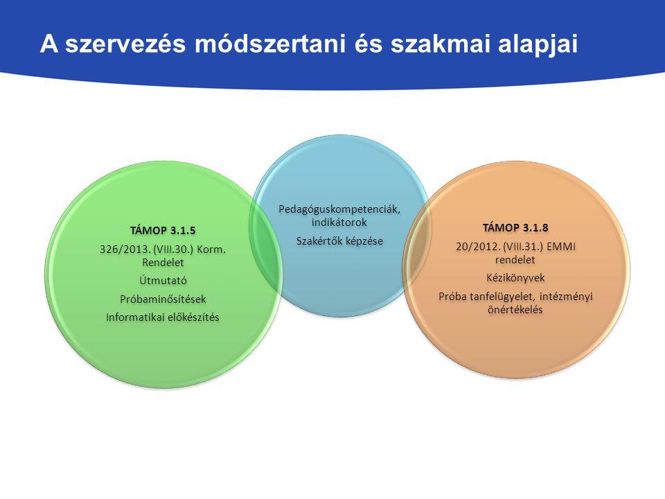 A szervezés módszertani és szakmai alapjai