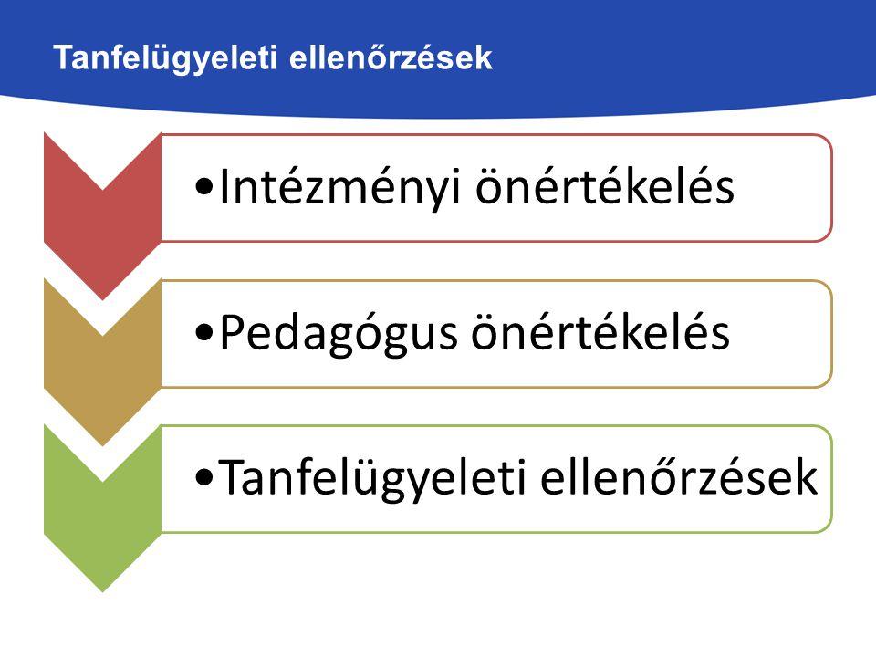 Tanfelügyeleti ellenőrzések