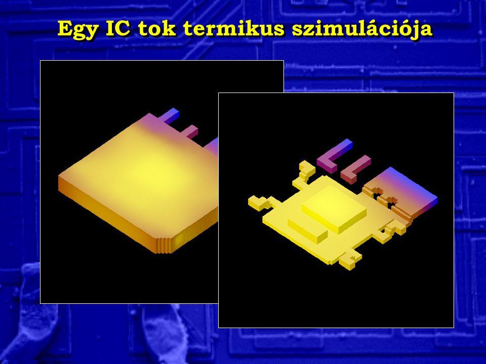 Egy IC tok termikus szimulációja
