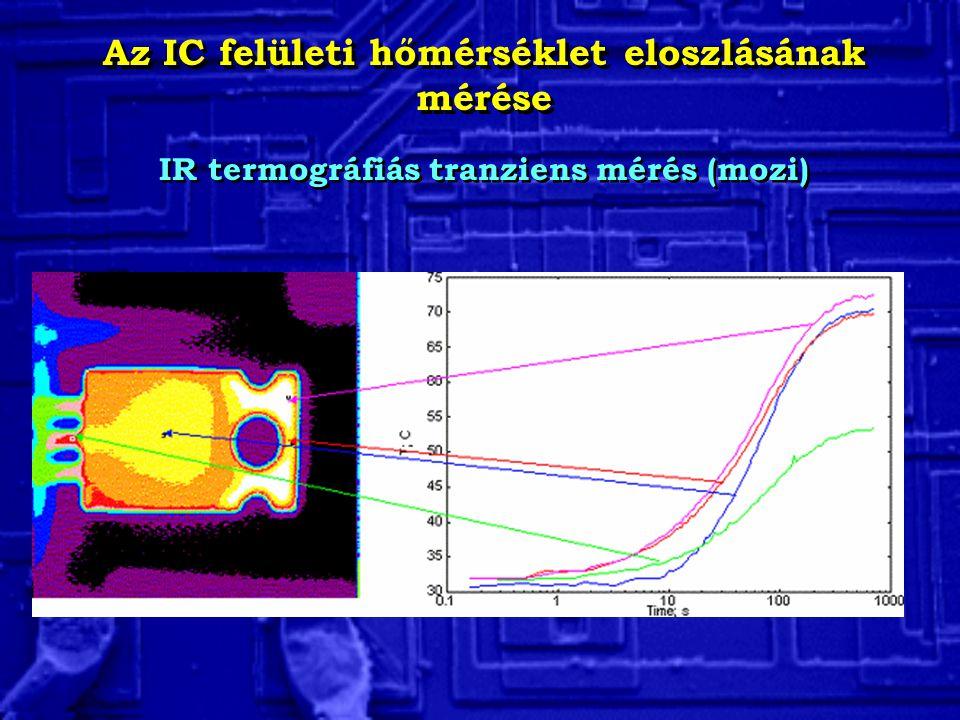 Az IC felületi hőmérséklet eloszlásának mérése
