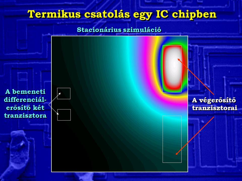 Termikus csatolás egy IC chipben