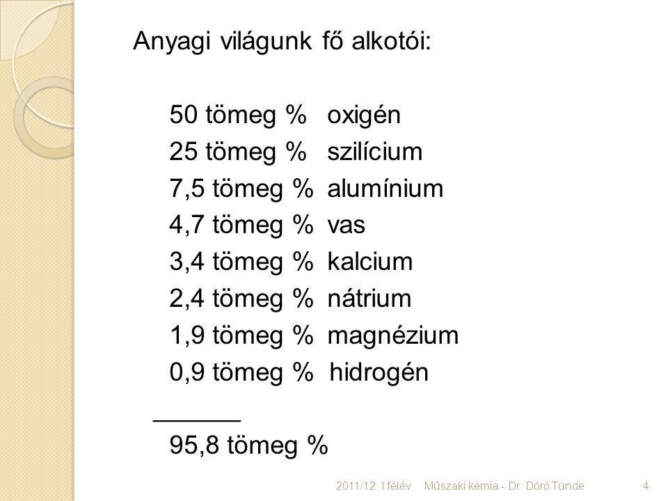 Anyagi világunk fő alkotói: 50 tömeg % oxigén 25 tömeg % szilícium