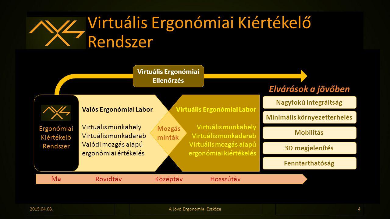 Virtuális Ergonómiai Kiértékelő Rendszer