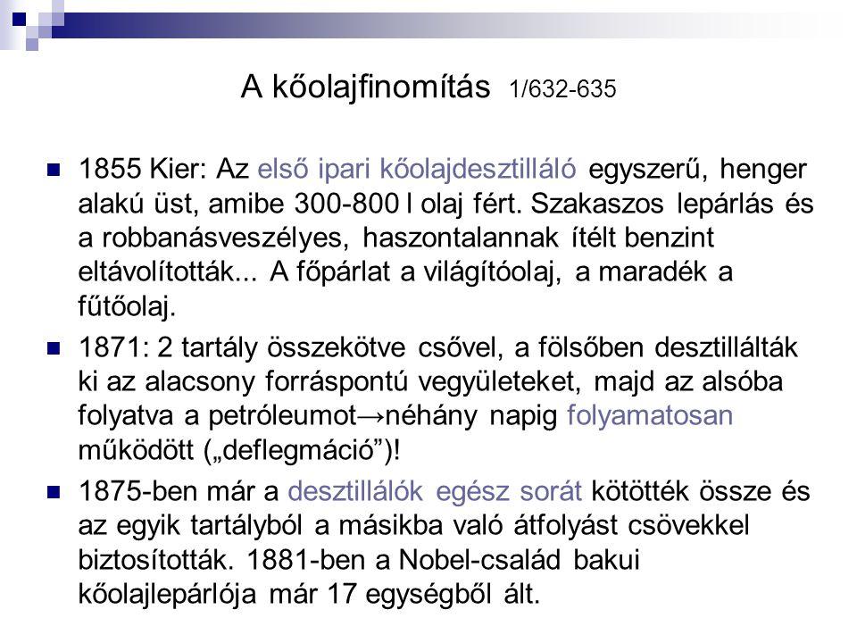 A kőolajfinomítás 1/632-635