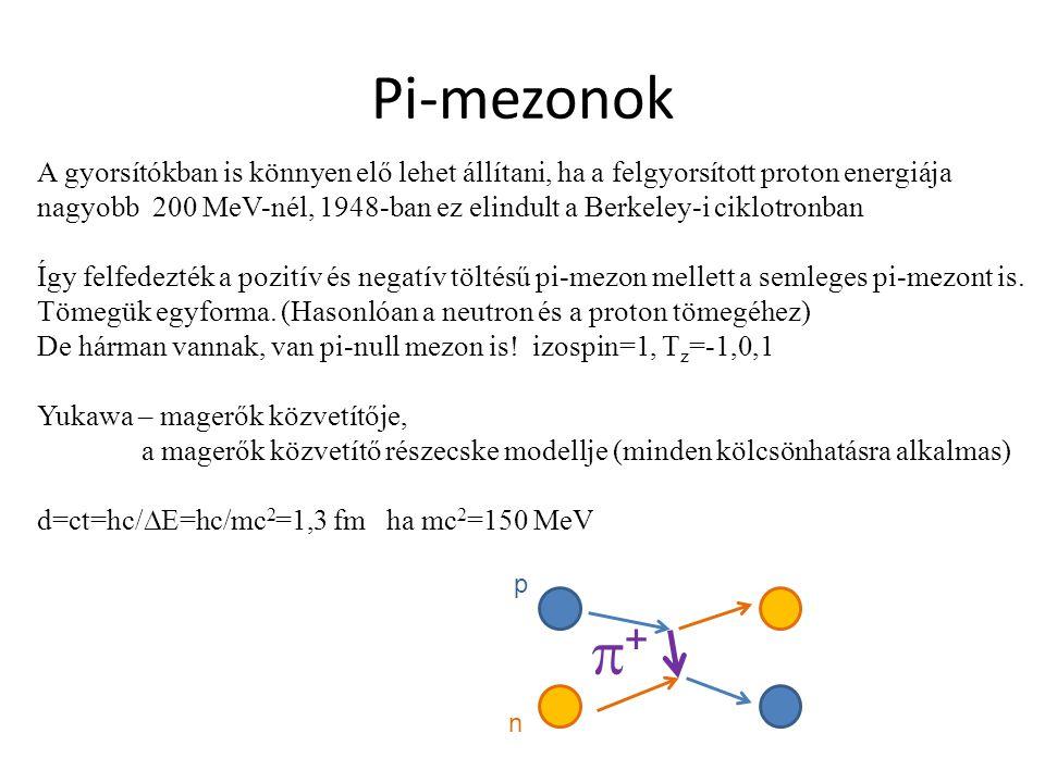 Pi-mezonok A gyorsítókban is könnyen elő lehet állítani, ha a felgyorsított proton energiája.