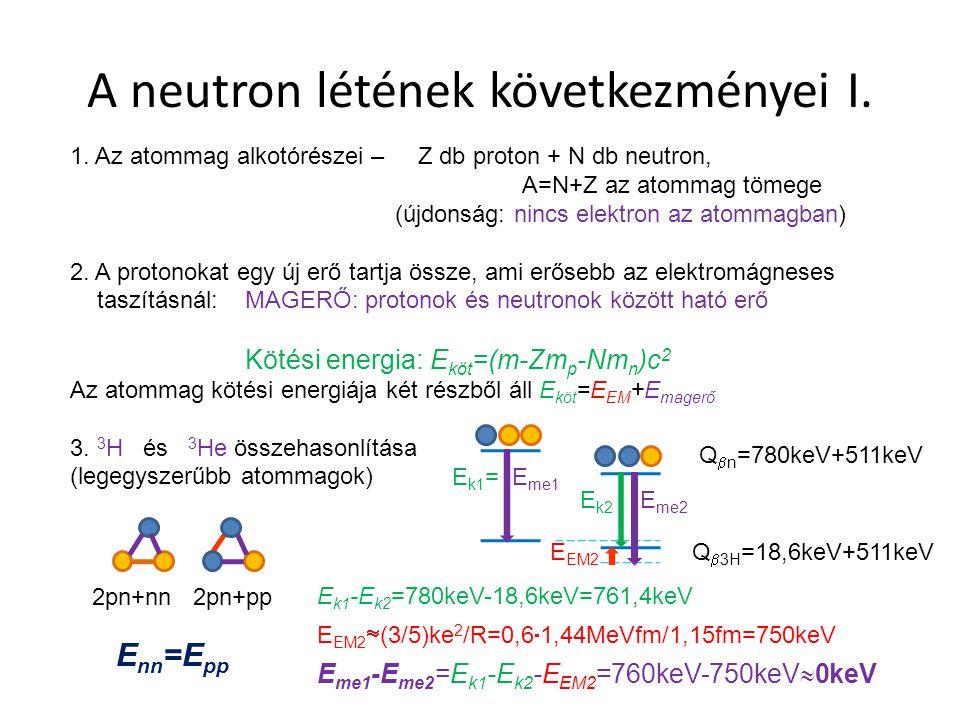 A neutron létének következményei I.