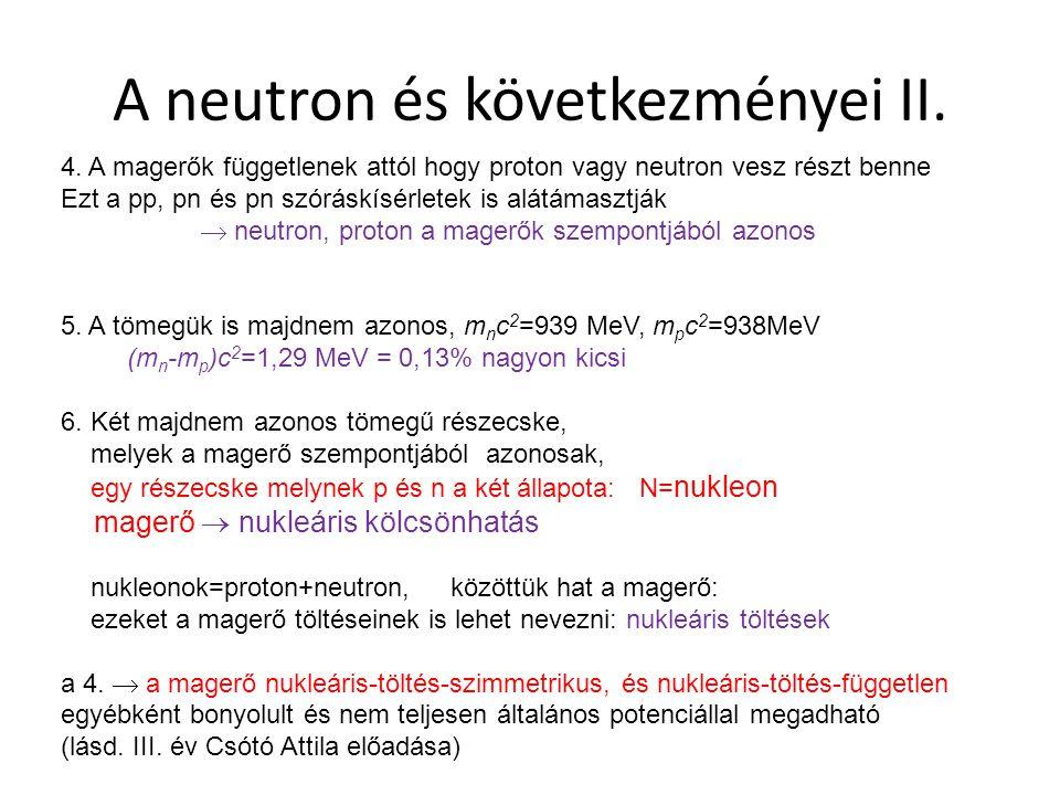 A neutron és következményei II.