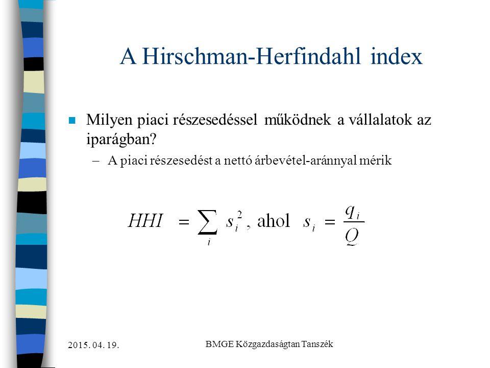A Hirschman-Herfindahl index