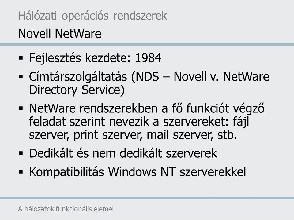 Címtárszolgáltatás (NDS – Novell v. NetWare Directory Service)