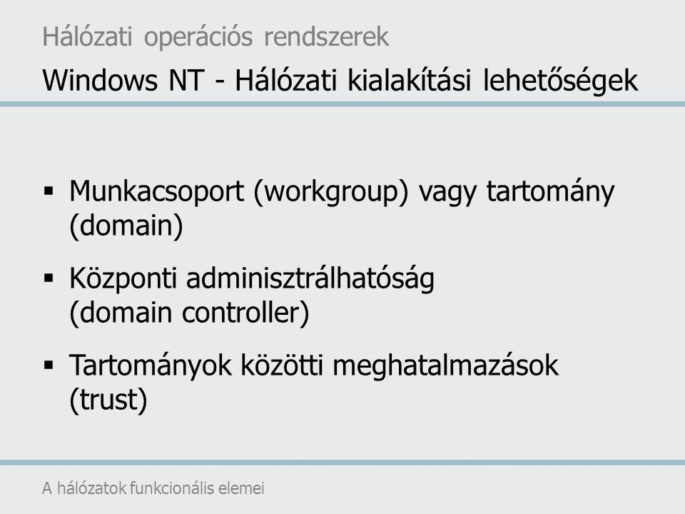 Windows NT - Hálózati kialakítási lehetőségek