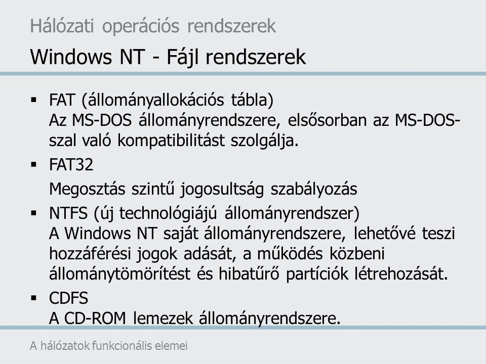 Windows NT - Fájl rendszerek