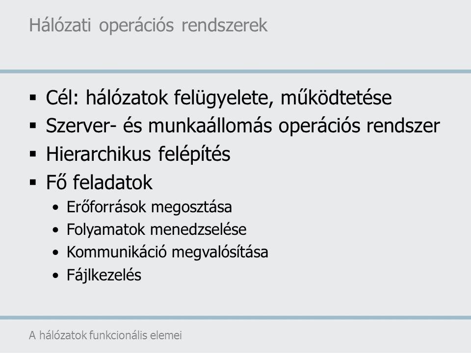 Cél: hálózatok felügyelete, működtetése