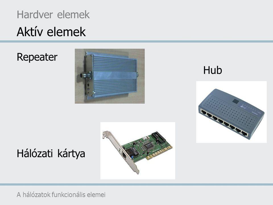 Aktív elemek Hardver elemek Repeater Hub Hálózati kártya
