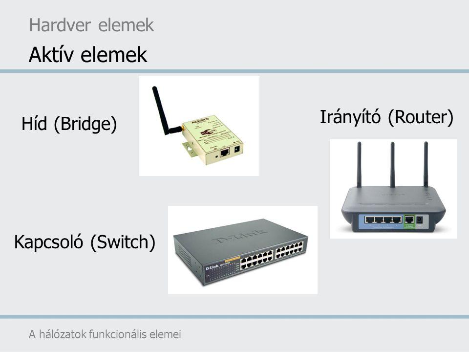 Aktív elemek Hardver elemek Irányító (Router) Híd (Bridge)