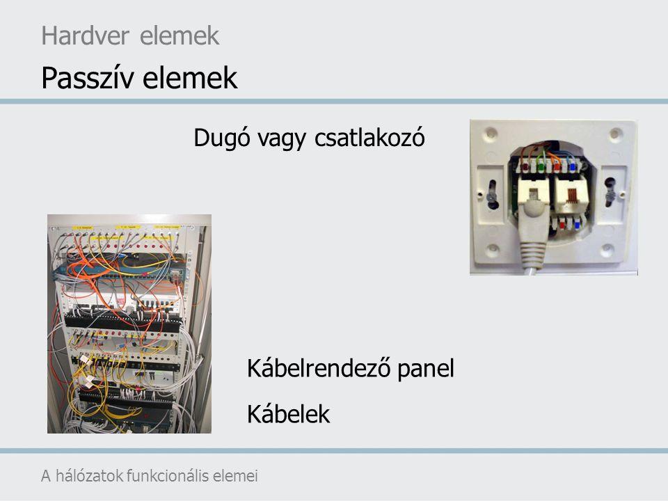 Passzív elemek Hardver elemek Dugó vagy csatlakozó Kábelrendező panel