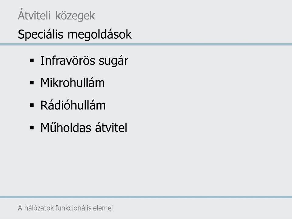 Speciális megoldások Infravörös sugár Mikrohullám Rádióhullám