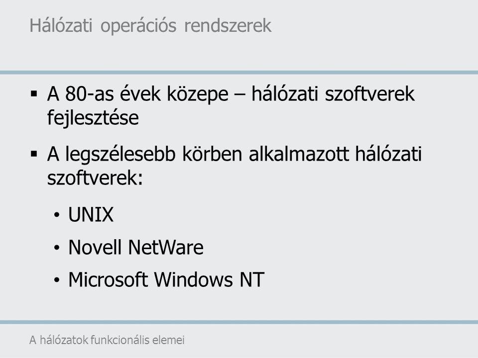 A 80-as évek közepe – hálózati szoftverek fejlesztése
