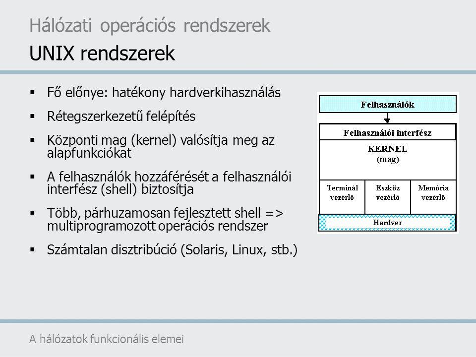 UNIX rendszerek Hálózati operációs rendszerek