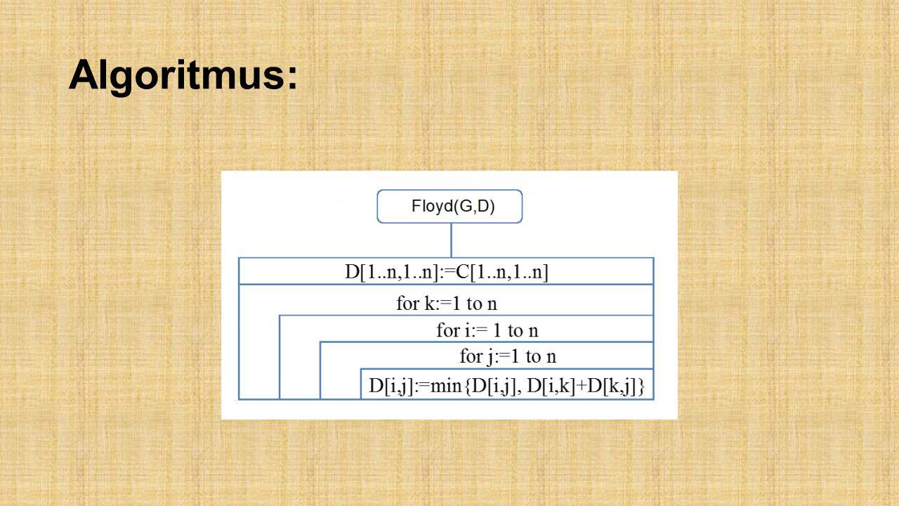 Algoritmus: