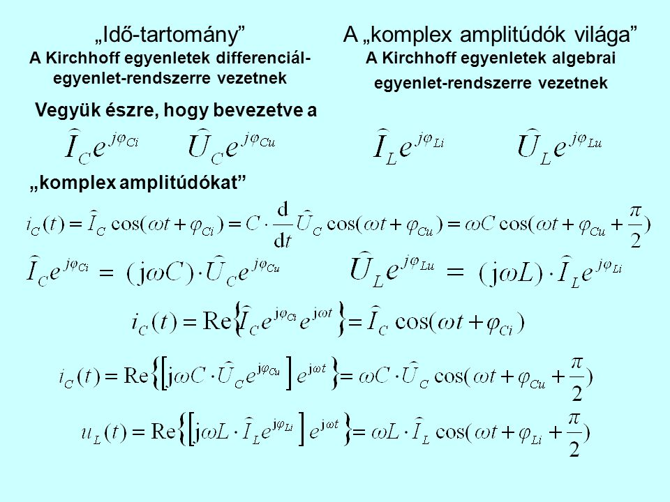 """A """"komplex amplitúdók világa"""