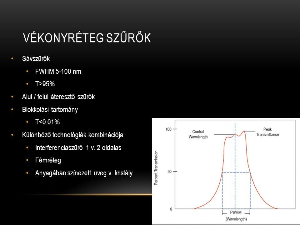 Vékonyréteg szűrők Sávszűrők FWHM 5-100 nm T>95%