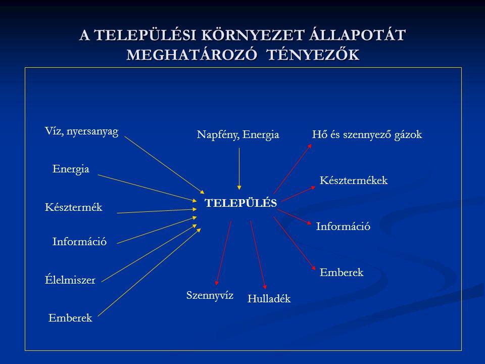 A TELEPÜLÉSI KÖRNYEZET ÁLLAPOTÁT MEGHATÁROZÓ TÉNYEZŐK