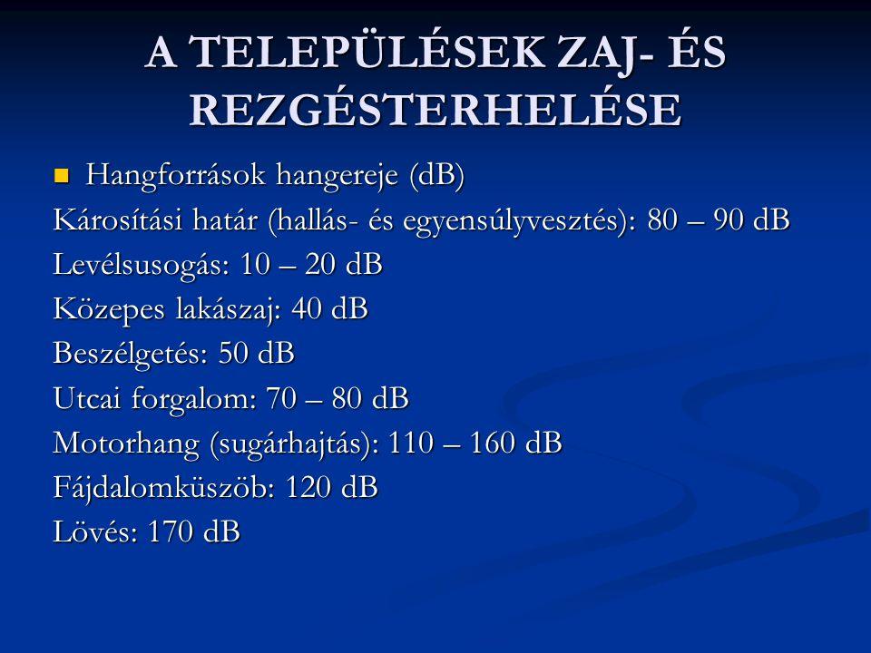 A TELEPÜLÉSEK ZAJ- ÉS REZGÉSTERHELÉSE