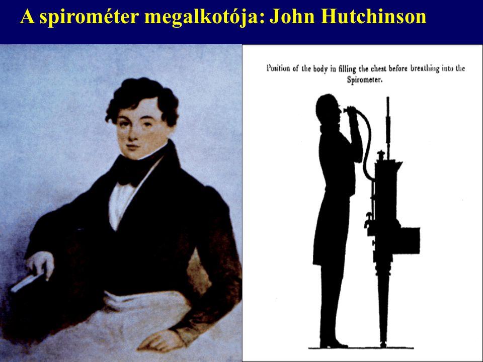 A spirométer megalkotója: John Hutchinson