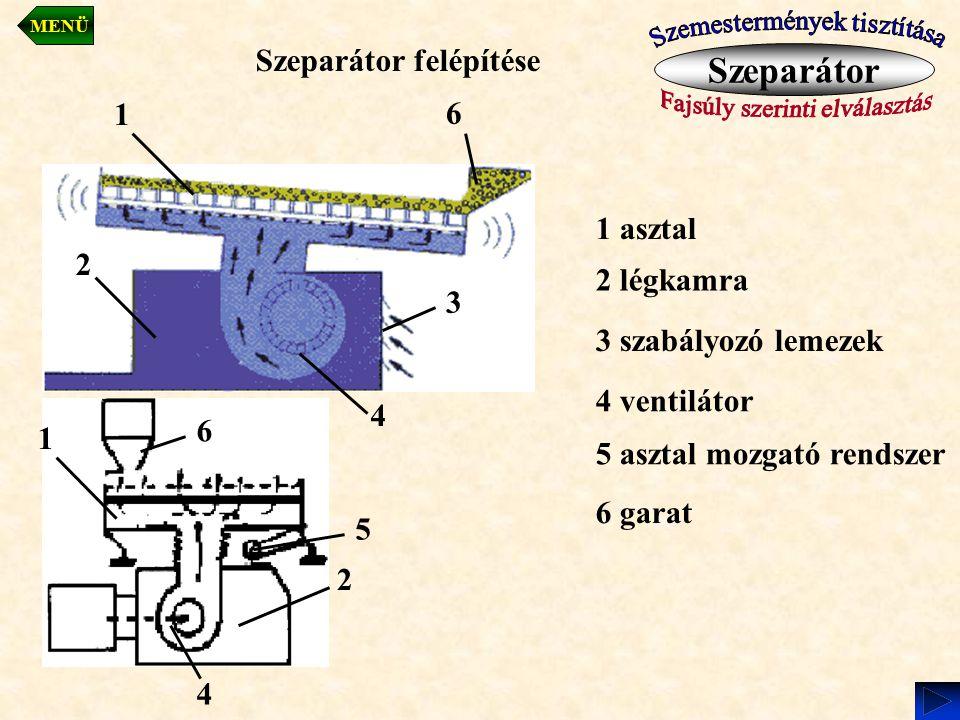Szeparátor Szeparátor felépítése 1 6 1 asztal 2 2 légkamra 3