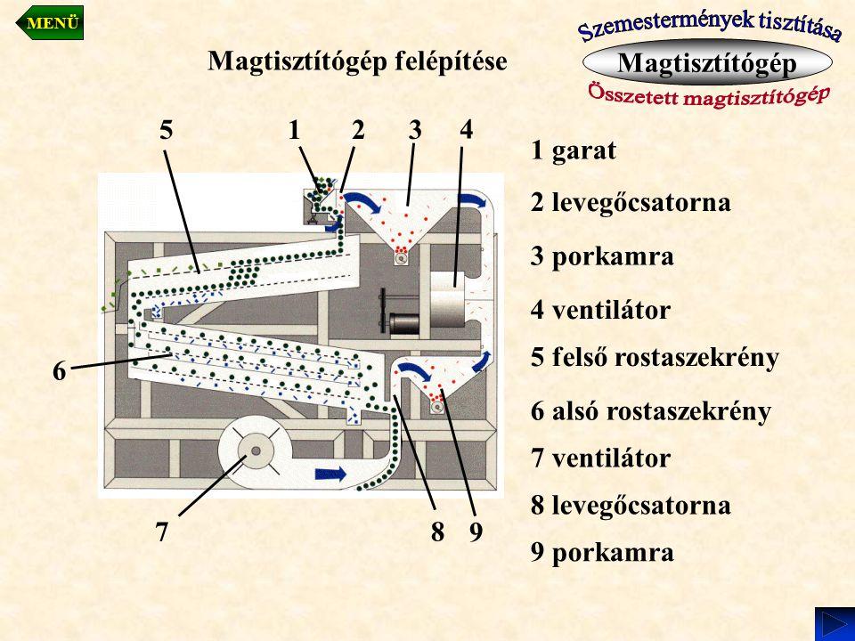 Magtisztítógép felépítése Magtisztítógép