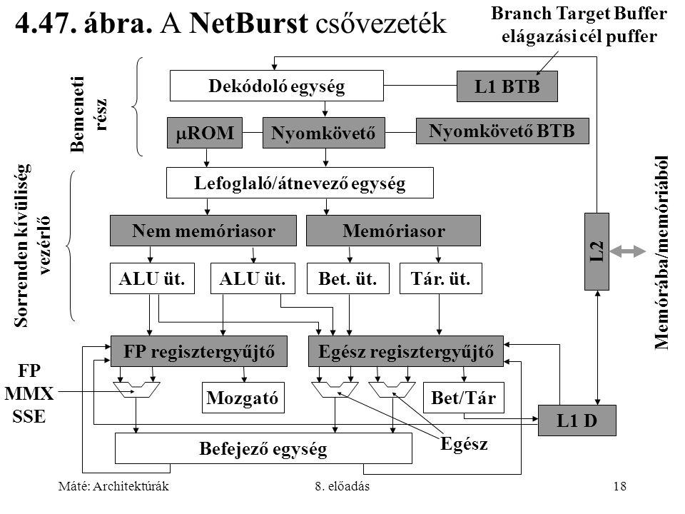 4.47. ábra. A NetBurst csővezeték