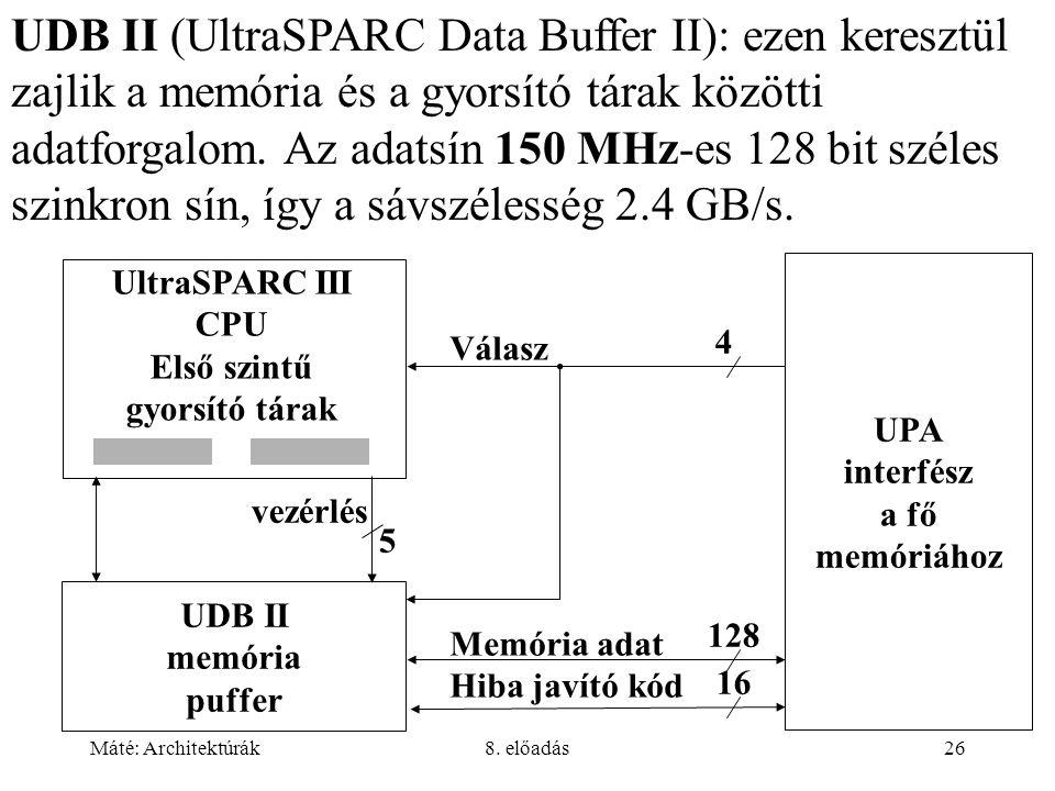 Első szintű gyorsító tárak UPA interfész a fő memóriához