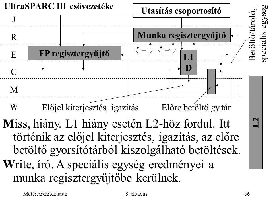 UltraSPARC III csővezetéke Utasítás csoportosító Munka regisztergyűjtő