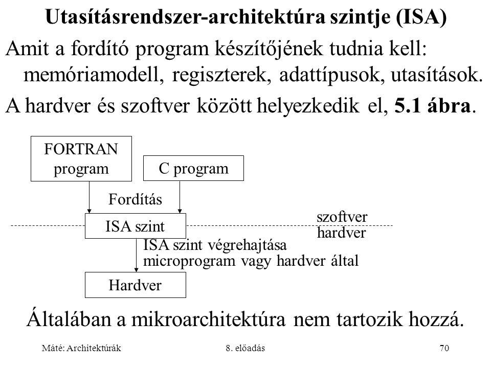 Utasításrendszer-architektúra szintje (ISA)