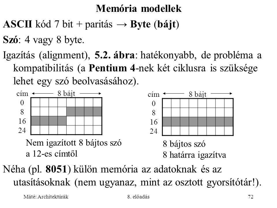 ASCII kód 7 bit + paritás → Byte (bájt) Szó: 4 vagy 8 byte.