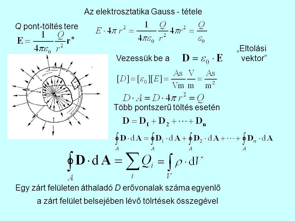 Az elektrosztatika Gauss - tétele