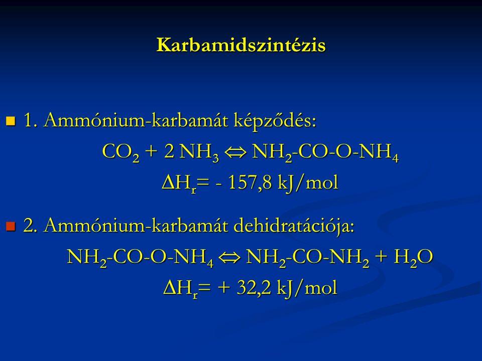 NH2-CO-O-NH4  NH2-CO-NH2 + H2O