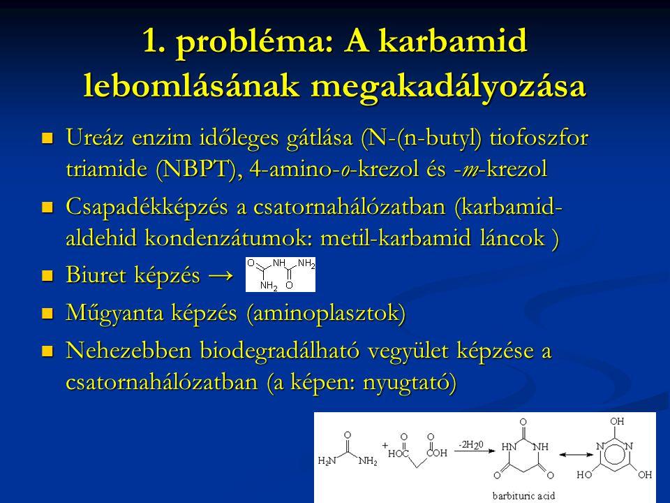 1. probléma: A karbamid lebomlásának megakadályozása