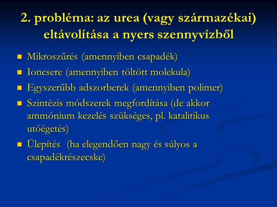 2. probléma: az urea (vagy származékai) eltávolítása a nyers szennyvízből