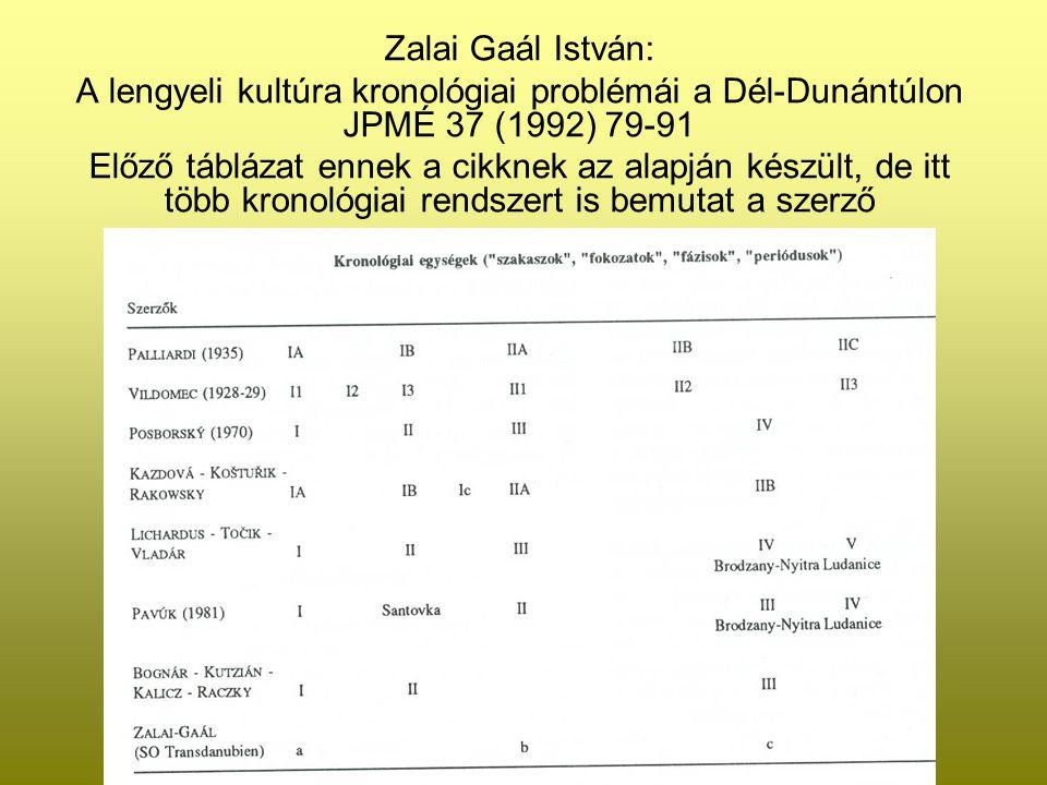 Zalai Gaál István: A lengyeli kultúra kronológiai problémái a Dél-Dunántúlon JPMÉ 37 (1992) 79-91.