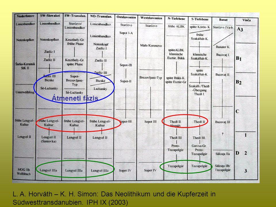 Átmeneti fázis L. A. Horváth – K. H.