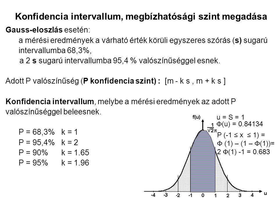 Konfidencia intervallum, megbízhatósági szint megadása