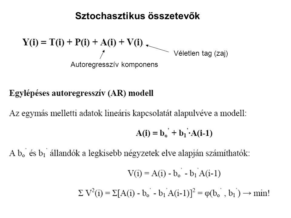 Sztochasztikus összetevők