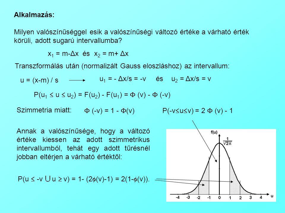 Alkalmazás: Milyen valószínűséggel esik a valószínűségi változó értéke a várható érték körüli, adott sugarú intervallumba