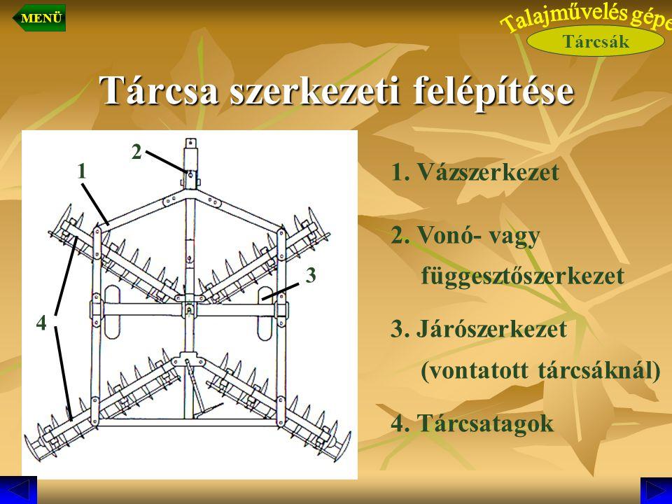 Tárcsa szerkezeti felépítése