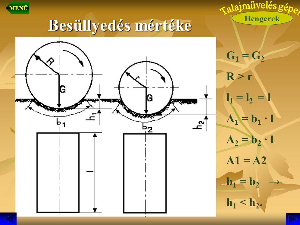 Besüllyedés mértéke G1 = G2 R > r l1 = l2 = l A1 = b1 · l